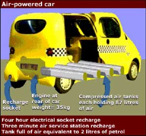 Compressed Air Car 5