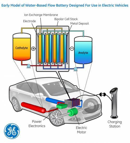 research paper on hybrid cars